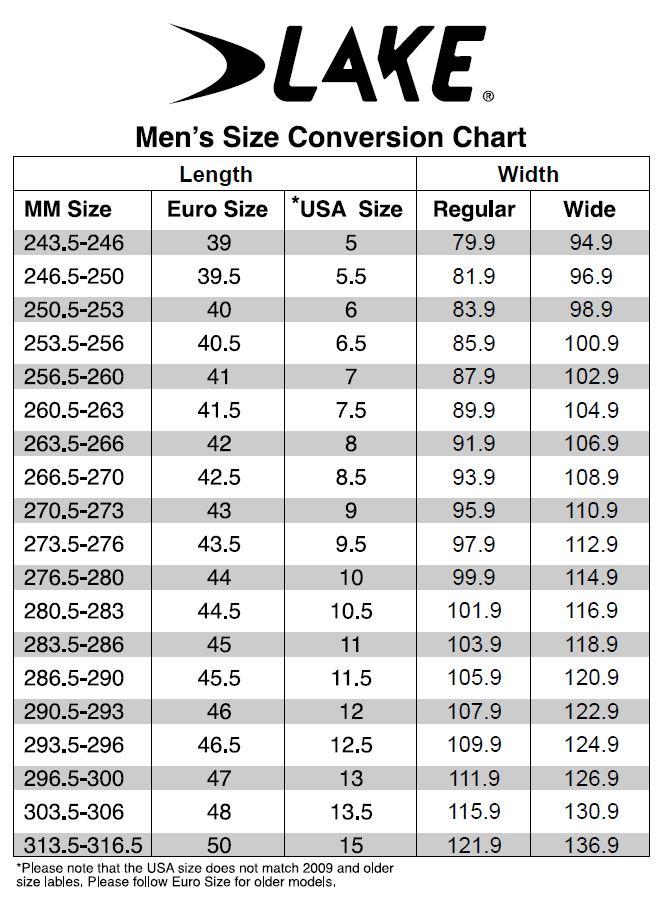 Lake meeste suurused